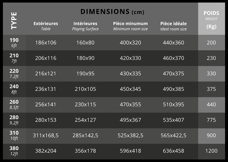 tableau-dimensions